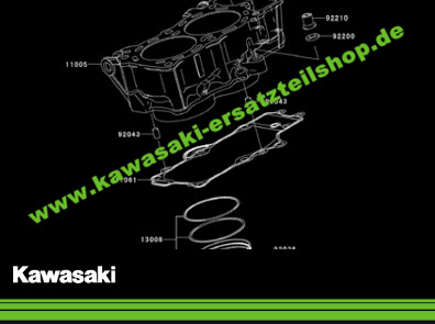 KAWASAKI_ERSATZTEILE_RIMOTEC RiMoTec Ringelhäuser Motorradtechnic - Inh. Andreas Ringelhäuser